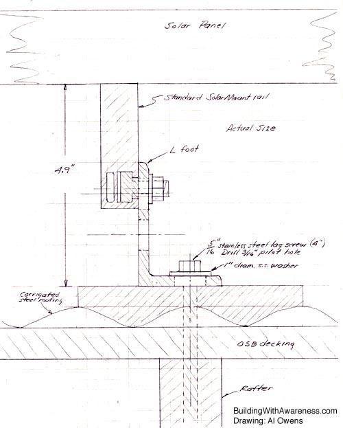 roof solar mount diagram